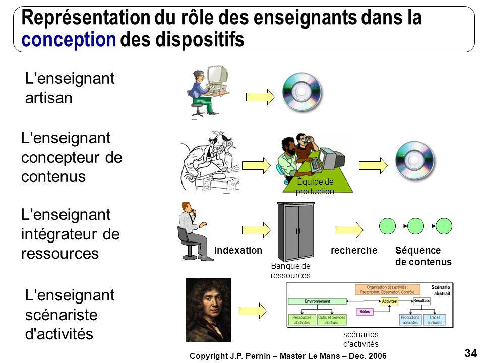 34 Copyright J.P. Pernin – Master Le Mans – Dec. 2006 Représentation du rôle des enseignants dans la conception des dispositifs L'enseignant intégrate