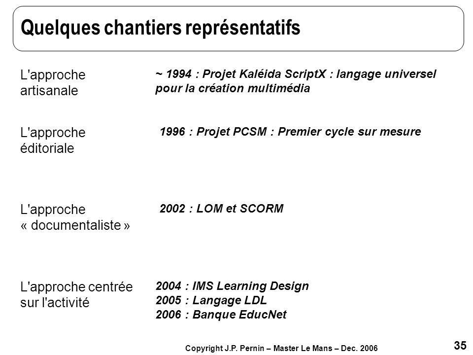 35 Copyright J.P. Pernin – Master Le Mans – Dec. 2006 Quelques chantiers représentatifs L'approche artisanale ~ 1994 : Projet Kaléida ScriptX : langag