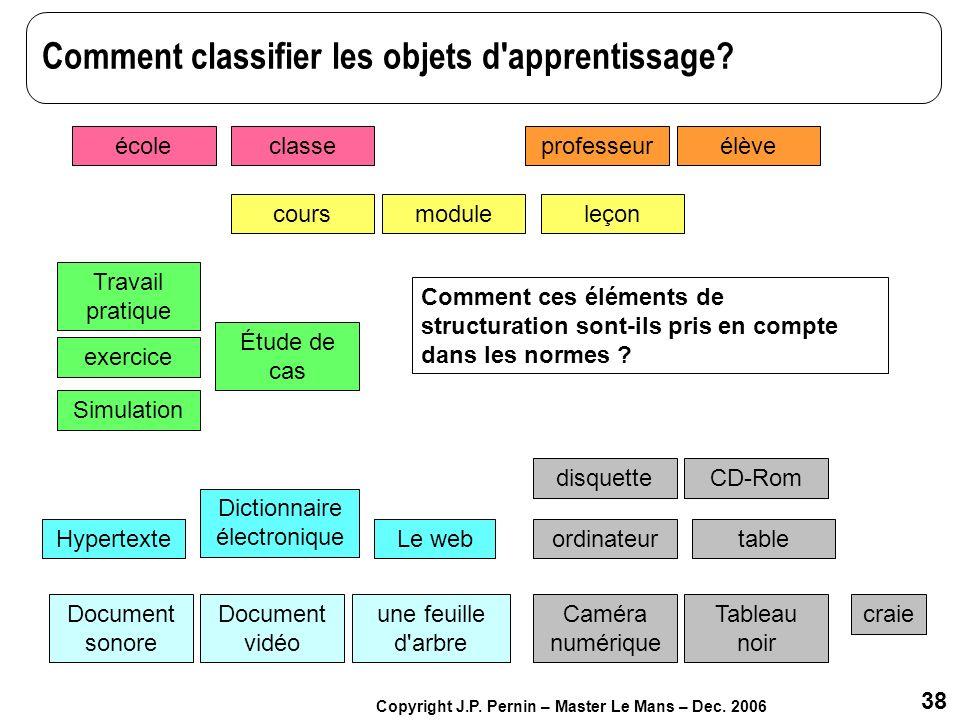 38 Copyright J.P. Pernin – Master Le Mans – Dec. 2006 Comment classifier les objets d'apprentissage? une feuille d'arbre Hypertexte Dictionnaire élect