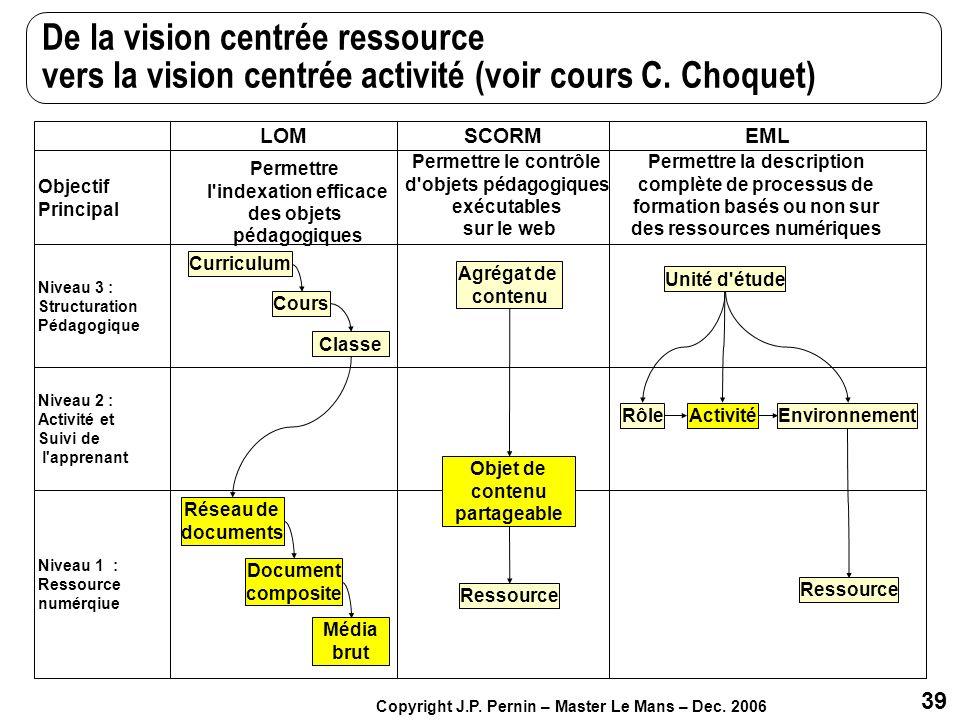 39 Copyright J.P. Pernin – Master Le Mans – Dec. 2006 EML Objectif Principal Niveau 3 : Structuration Pédagogique Niveau 2 : Activité et Suivi de l'ap