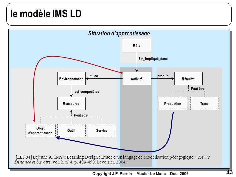 43 Copyright J.P. Pernin – Master Le Mans – Dec. 2006 Situation d'apprentissage le modèle IMS LD Peut être TraceProduction Rôle ActivitéEnvironnement