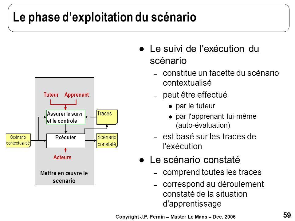 59 Copyright J.P. Pernin – Master Le Mans – Dec. 2006 Le phase dexploitation du scénario Mettre en œuvre le scénario Scénario contextualisé Scénario c