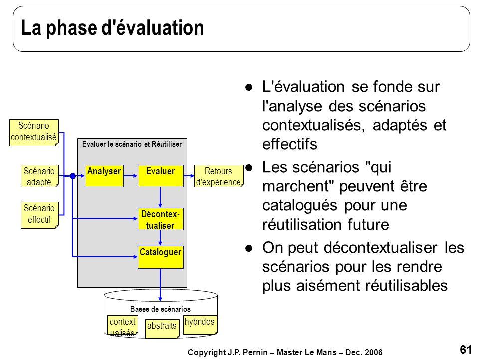 61 Copyright J.P. Pernin – Master Le Mans – Dec. 2006 La phase d'évaluation Evaluer le scénario et Réutiliser Analyser Scénario adapté Scénario effect