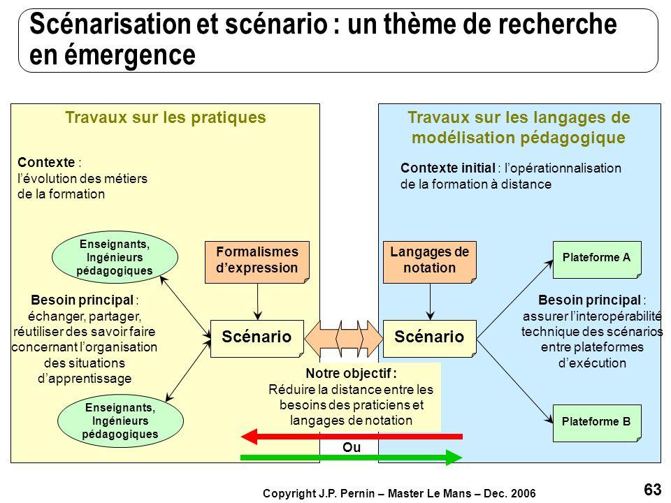 63 Copyright J.P. Pernin – Master Le Mans – Dec. 2006 Scénarisation et scénario : un thème de recherche en émergence Travaux sur les langages de modél
