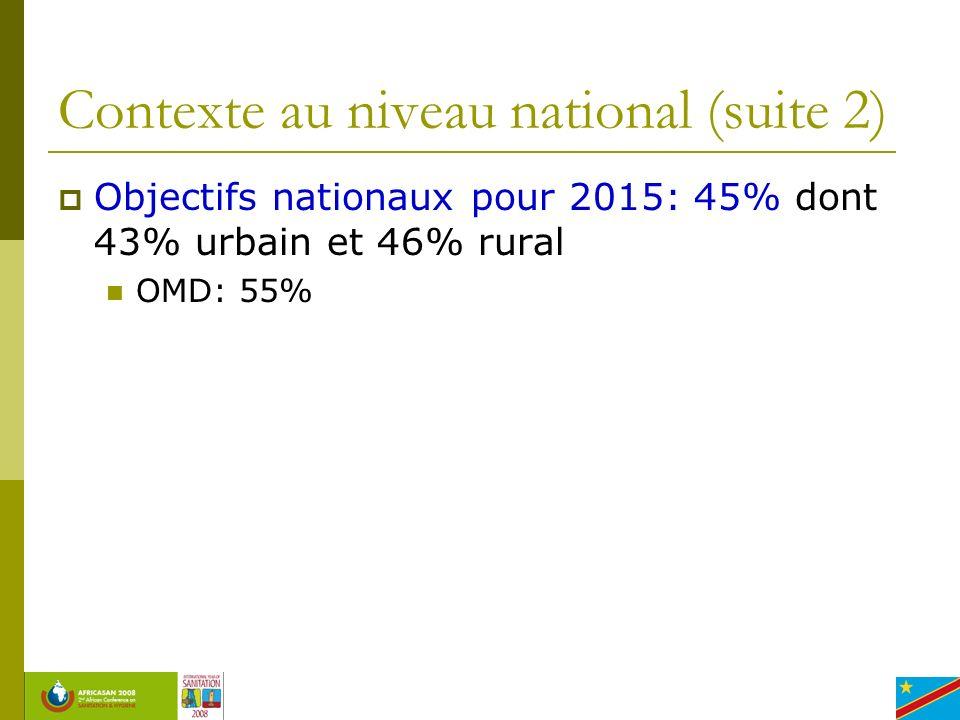 Contexte au niveau national (suite 2) Objectifs nationaux pour 2015: 45% dont 43% urbain et 46% rural OMD: 55%