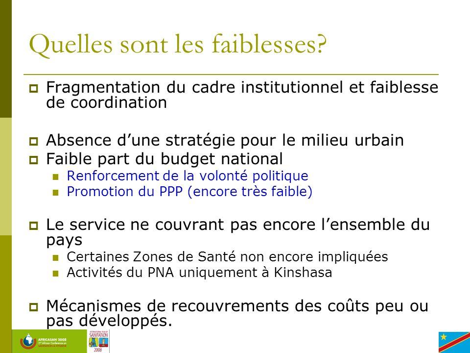 Quelles sont les faiblesses? Fragmentation du cadre institutionnel et faiblesse de coordination Absence dune stratégie pour le milieu urbain Faible pa