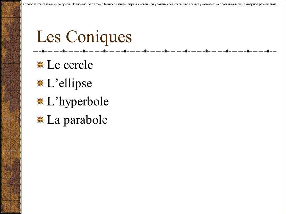 Les Coniques Le cercle Lellipse Lhyperbole La parabole