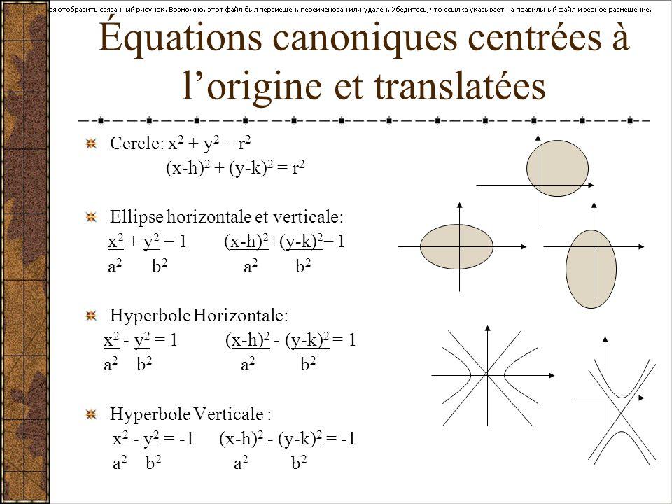 Équations canoniques centrées à lorigine et translatées Cercle: x 2 + y 2 = r 2 (x-h) 2 + (y-k) 2 = r 2 Ellipse horizontale et verticale: x 2 + y 2 =