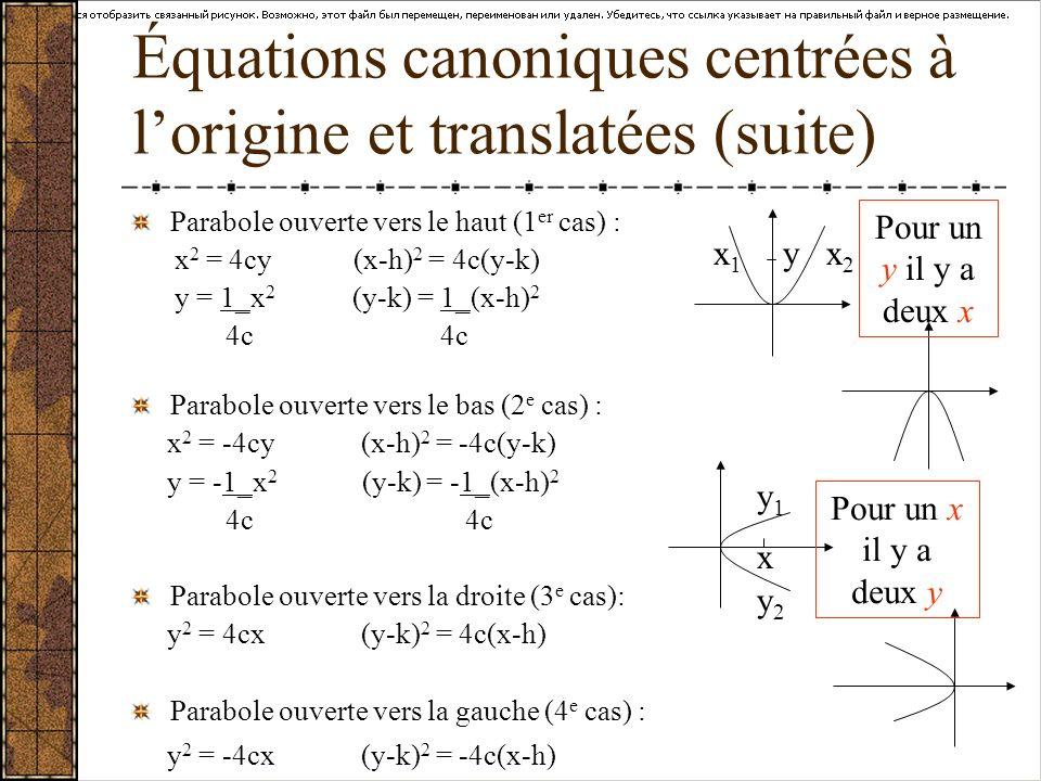 Équations canoniques centrées à lorigine et translatées (suite) Parabole ouverte vers le haut (1 er cas) : x 2 = 4cy (x-h) 2 = 4c(y-k) y = 1_x 2 (y-k)