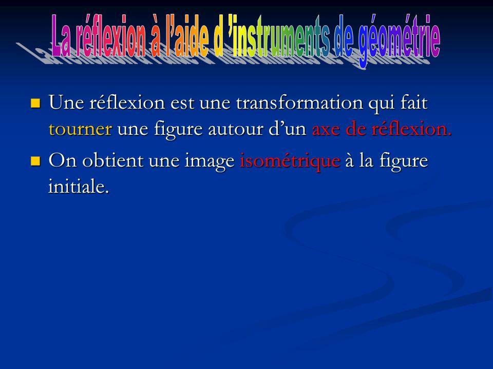 Une réflexion est une transformation qui fait tourner une figure autour dun axe de réflexion.