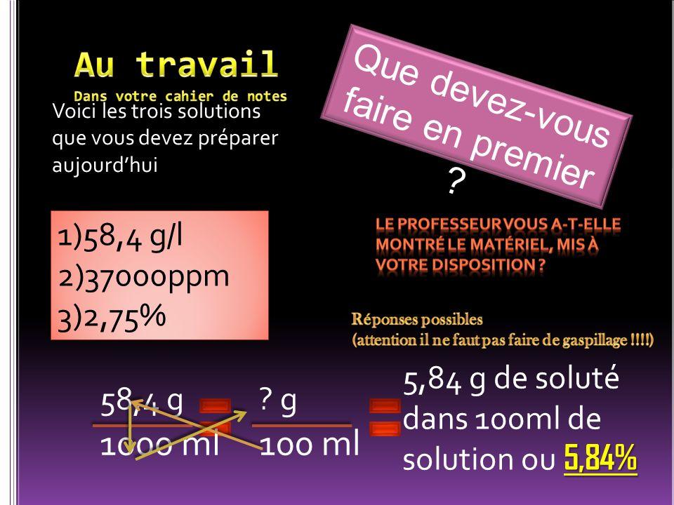 Voici les trois solutions que vous devez préparer aujourdhui 1)58,4 g/l 2)37000ppm 3)2,75% 1)58,4 g/l 2)37000ppm 3)2,75% Que devez-vous faire en premi