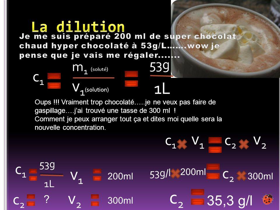c1c1 m 1 (soluté) v 1 (solution) 53g 1L Oups !!! Vraiment trop chocolaté…..je ne veux pas faire de gaspillage….jai trouvé une tasse de 300 ml ! Commen