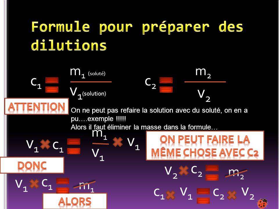 c2c2 m2m2 v2v2 m1m1 c1c1 v1v1 v1v1 v1v1 c1c1 m 1 (soluté) v 1 (solution) On ne peut pas refaire la solution avec du soluté, on en a pu….exemple !!!!!