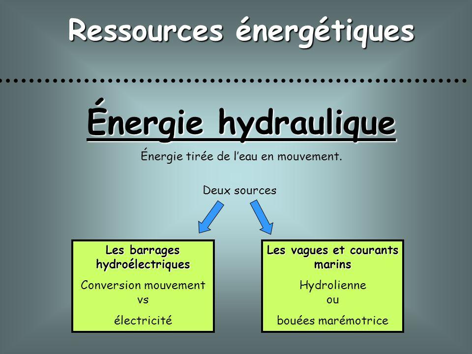 Ressources énergétiques Énergie hydraulique Énergie tirée de leau en mouvement. Deux sources Les barrages hydroélectriques Conversion mouvement vs éle