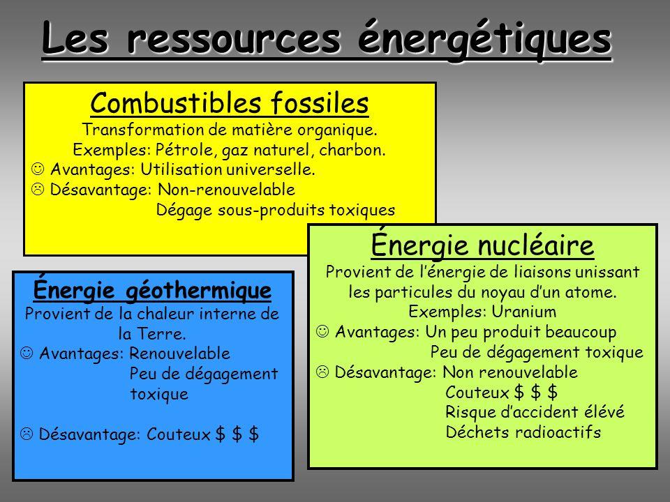 Les ressources énergétiques Combustibles fossiles Transformation de matière organique. Exemples: Pétrole, gaz naturel, charbon. Avantages: Utilisation