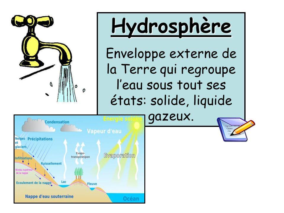 Hydrosphère Enveloppe externe de la Terre qui regroupe leau sous tout ses états: solide, liquide gazeux.