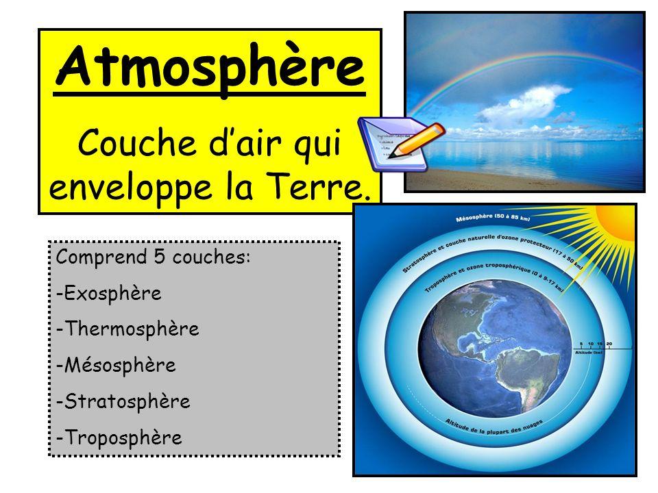 Atmosphère Couche dair qui enveloppe la Terre. Comprend 5 couches: -Exosphère -Thermosphère -Mésosphère -Stratosphère -Troposphère