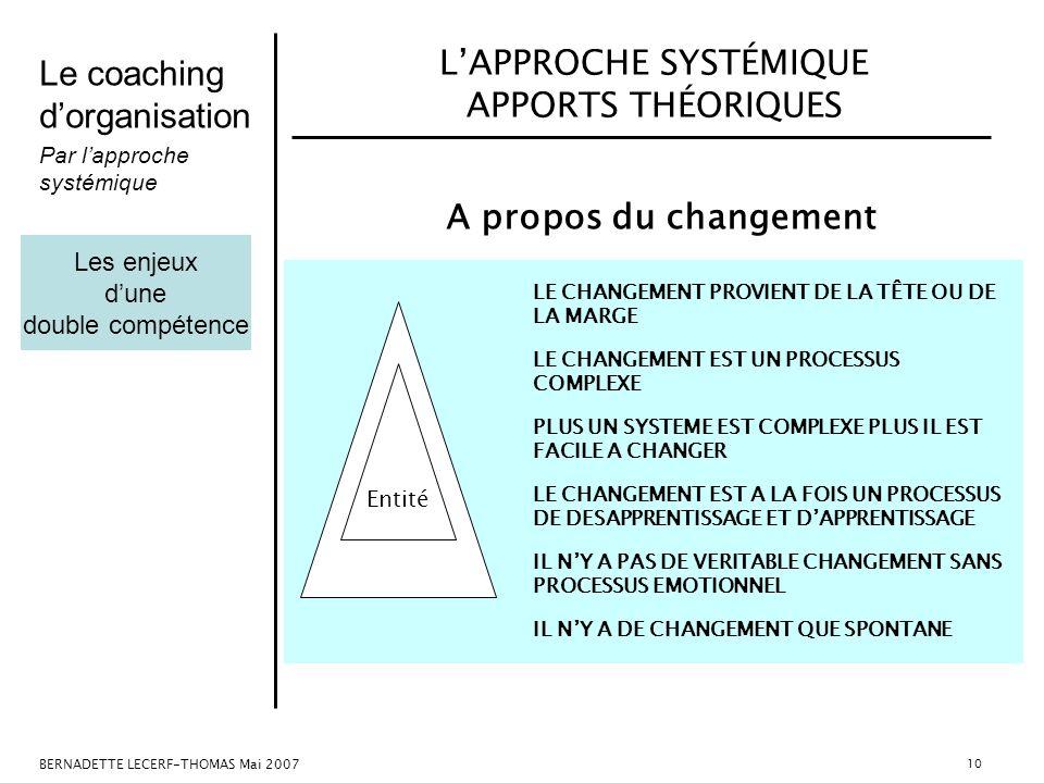 Le coaching dorganisation Par lapproche systémique BERNADETTE LECERF-THOMAS Mai 2007 10 LAPPROCHE SYSTÉMIQUE APPORTS THÉORIQUES Les enjeux dune double