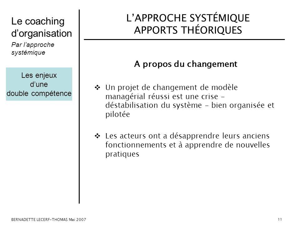 Le coaching dorganisation Par lapproche systémique BERNADETTE LECERF-THOMAS Mai 2007 11 A propos du changement Un projet de changement de modèle manag