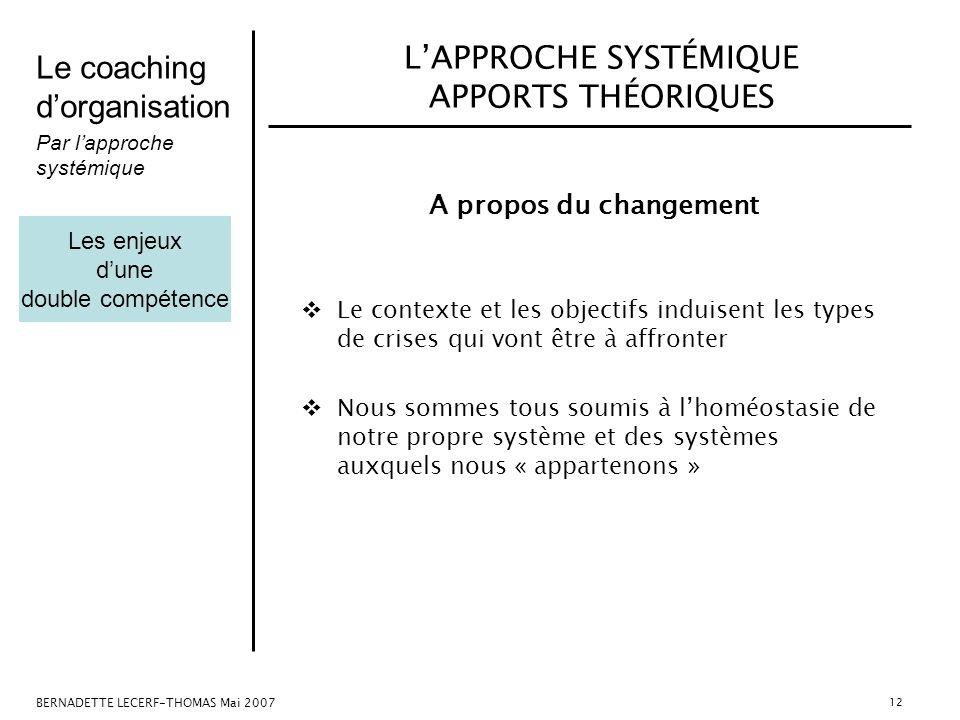 Le coaching dorganisation Par lapproche systémique BERNADETTE LECERF-THOMAS Mai 2007 12 A propos du changement Le contexte et les objectifs induisent