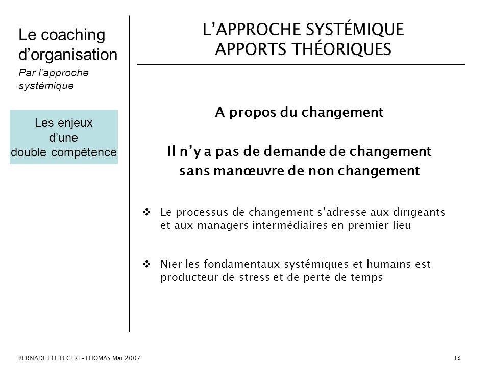 Le coaching dorganisation Par lapproche systémique BERNADETTE LECERF-THOMAS Mai 2007 13 A propos du changement Il ny a pas de demande de changement sa
