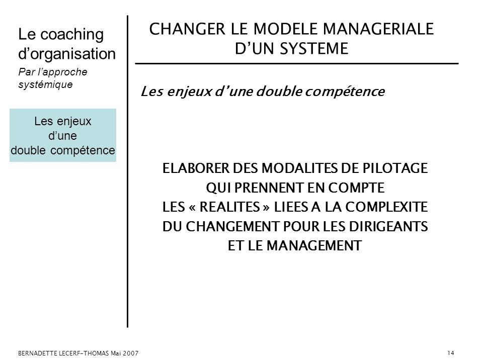 Le coaching dorganisation Par lapproche systémique BERNADETTE LECERF-THOMAS Mai 2007 14 Les enjeux dune double compétence ELABORER DES MODALITES DE PI