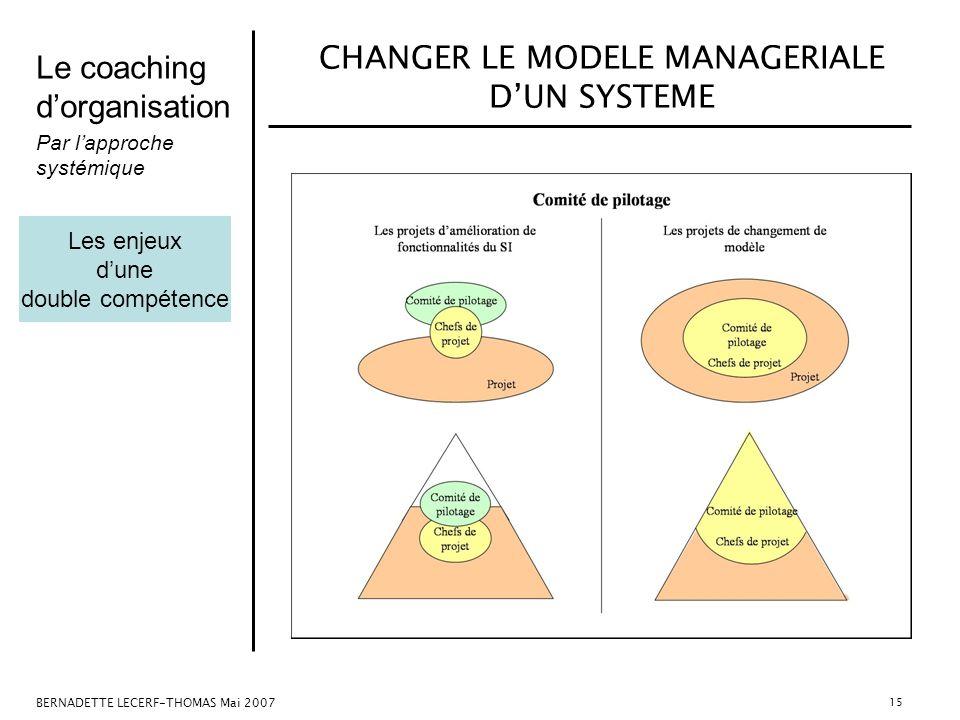 Le coaching dorganisation Par lapproche systémique BERNADETTE LECERF-THOMAS Mai 2007 15 CHANGER LE MODELE MANAGERIALE DUN SYSTEME Les enjeux dune doub