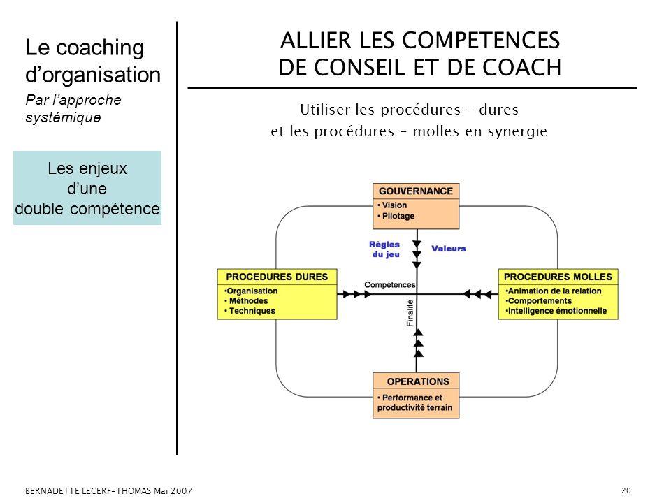 Le coaching dorganisation Par lapproche systémique BERNADETTE LECERF-THOMAS Mai 2007 20 ALLIER LES COMPETENCES DE CONSEIL ET DE COACH Utiliser les pro