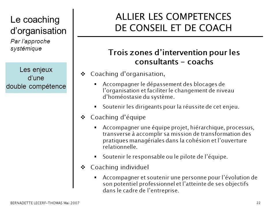 Le coaching dorganisation Par lapproche systémique BERNADETTE LECERF-THOMAS Mai 2007 22 ALLIER LES COMPETENCES DE CONSEIL ET DE COACH Trois zones dint