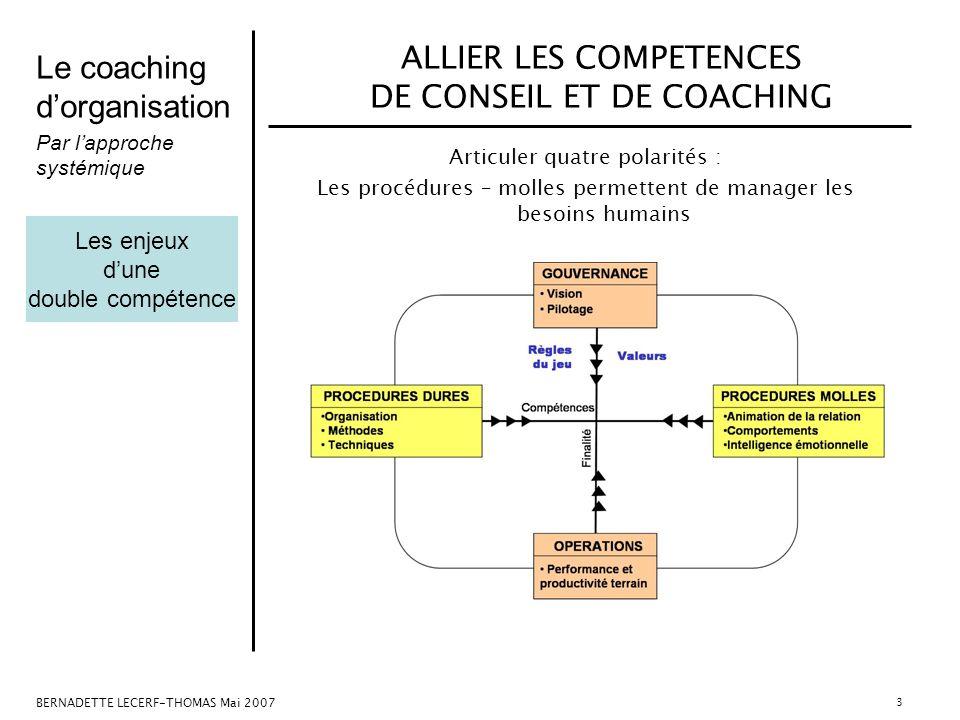 Le coaching dorganisation Par lapproche systémique BERNADETTE LECERF-THOMAS Mai 2007 3 ALLIER LES COMPETENCES DE CONSEIL ET DE COACHING Articuler quat