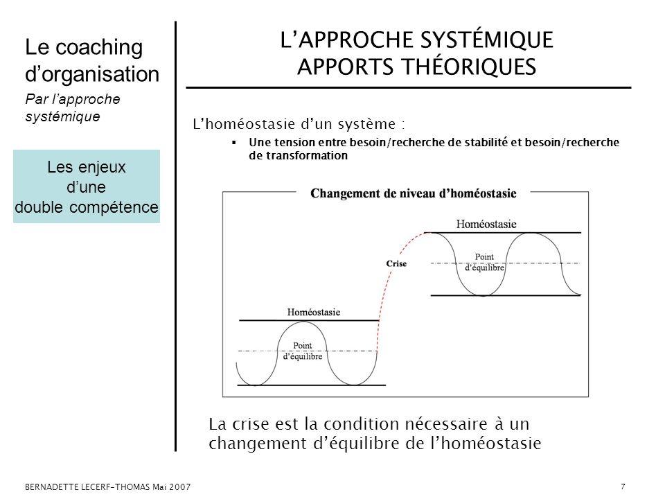 Le coaching dorganisation Par lapproche systémique BERNADETTE LECERF-THOMAS Mai 2007 7 LAPPROCHE SYSTÉMIQUE APPORTS THÉORIQUES Lhoméostasie dun systèm