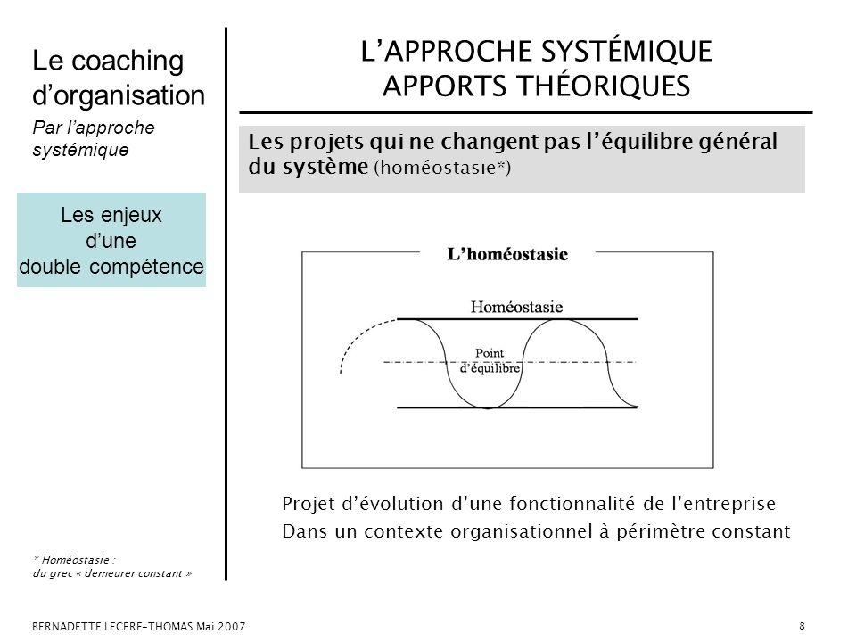 Le coaching dorganisation Par lapproche systémique BERNADETTE LECERF-THOMAS Mai 2007 8 Les projets qui ne changent pas léquilibre général du système (