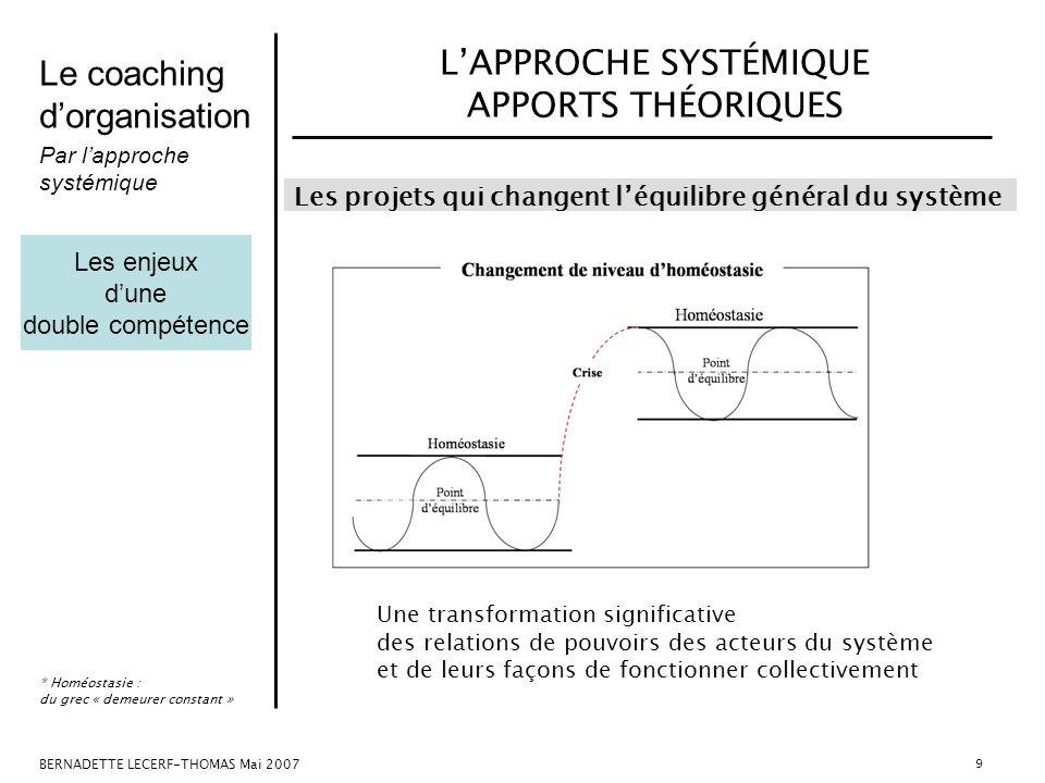 Le coaching dorganisation Par lapproche systémique BERNADETTE LECERF-THOMAS Mai 2007 9 * Homéostasie : du grec « demeurer constant » Les projets qui c