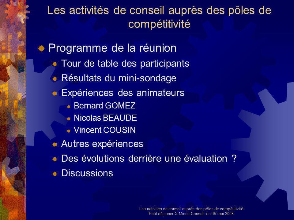 Les activités de conseil auprès des pôles de compétitivité Petit déjeuner X-Mines-Consult du 15 mai 2008 Les activités de conseil auprès des pôles de