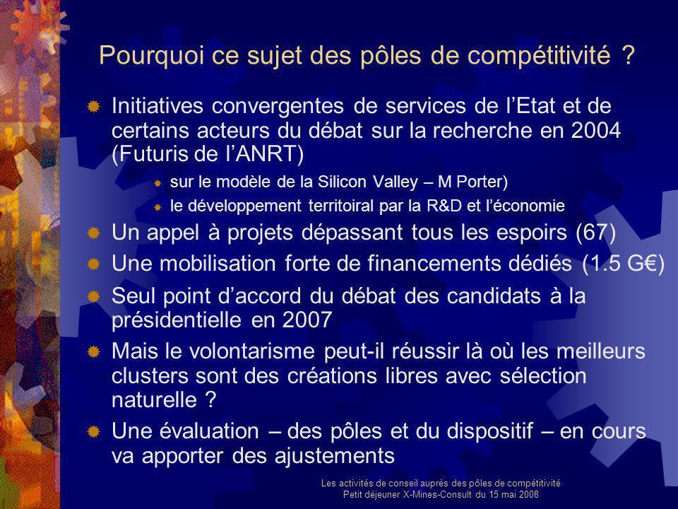 Les activités de conseil auprès des pôles de compétitivité Petit déjeuner X-Mines-Consult du 15 mai 2008 Pourquoi ce sujet des pôles de compétitivité