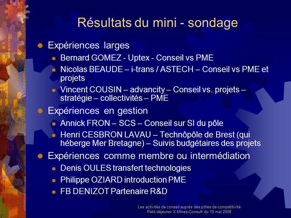Les activités de conseil auprès des pôles de compétitivité Petit déjeuner X-Mines-Consult du 15 mai 2008 Résultats du mini - sondage Expériences large