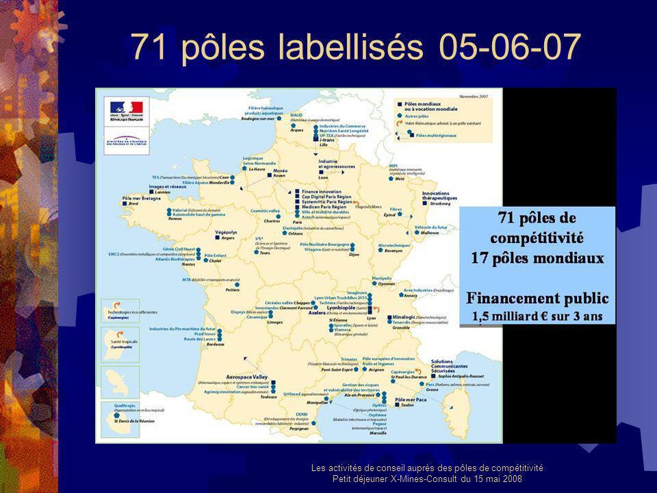 Les activités de conseil auprès des pôles de compétitivité Petit déjeuner X-Mines-Consult du 15 mai 2008 71 pôles labellisés 05-06-07