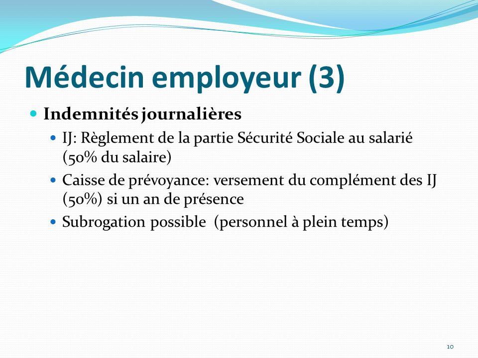 Médecin employeur (3) Indemnités journalières IJ: Règlement de la partie Sécurité Sociale au salarié (50% du salaire) Caisse de prévoyance: versement