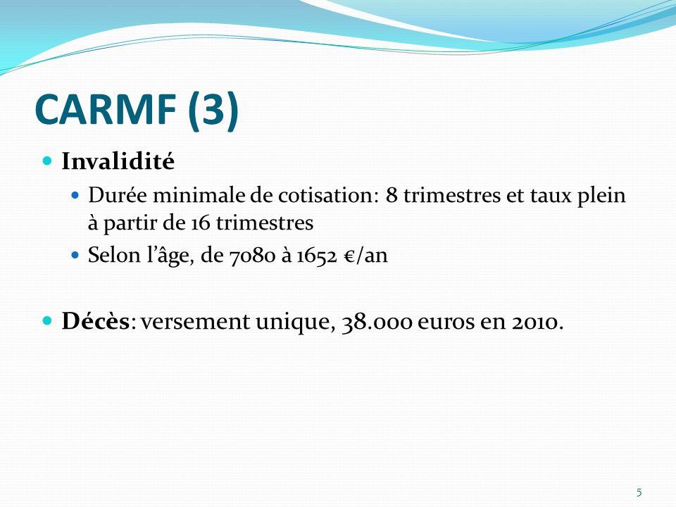 CARMF (3) Invalidité Durée minimale de cotisation: 8 trimestres et taux plein à partir de 16 trimestres Selon lâge, de 7080 à 1652 /an Décès: versemen