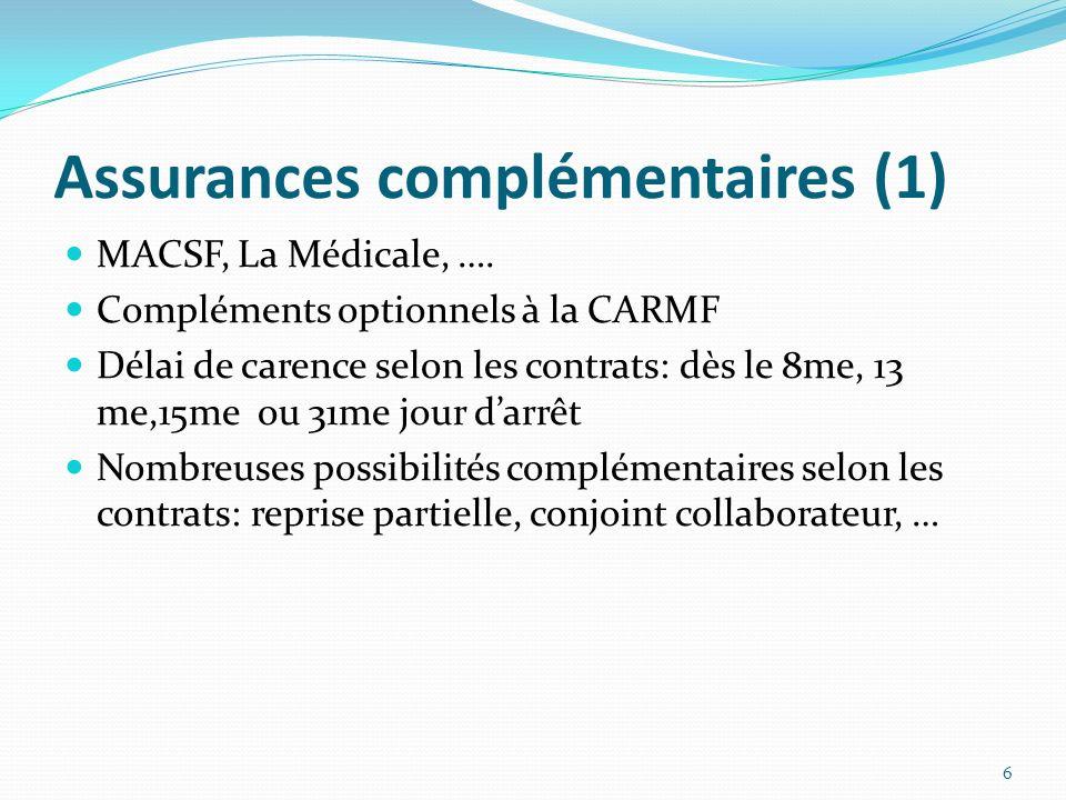 Assurances complémentaires (1) MACSF, La Médicale, …. Compléments optionnels à la CARMF Délai de carence selon les contrats: dès le 8me, 13 me,15me ou
