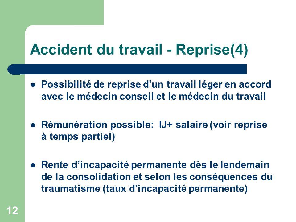 Accident du travail - Reprise(4) Possibilité de reprise dun travail léger en accord avec le médecin conseil et le médecin du travail Rémunération poss