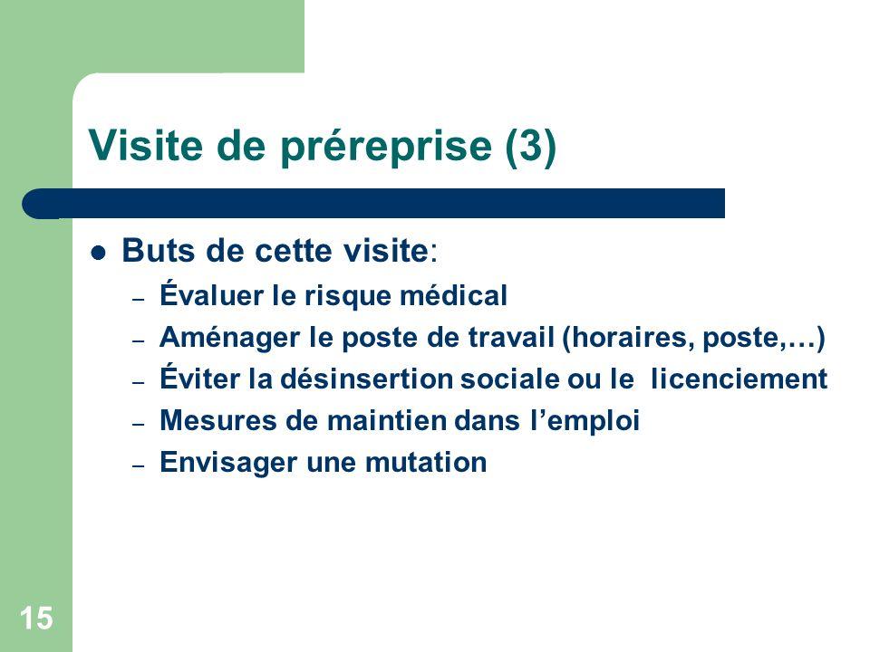 Visite de préreprise (3) Buts de cette visite: – Évaluer le risque médical – Aménager le poste de travail (horaires, poste,…) – Éviter la désinsertion
