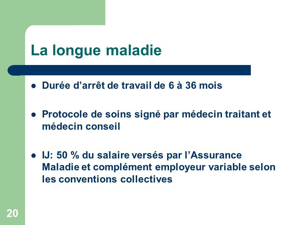 La longue maladie Durée darrêt de travail de 6 à 36 mois Protocole de soins signé par médecin traitant et médecin conseil IJ: 50 % du salaire versés p