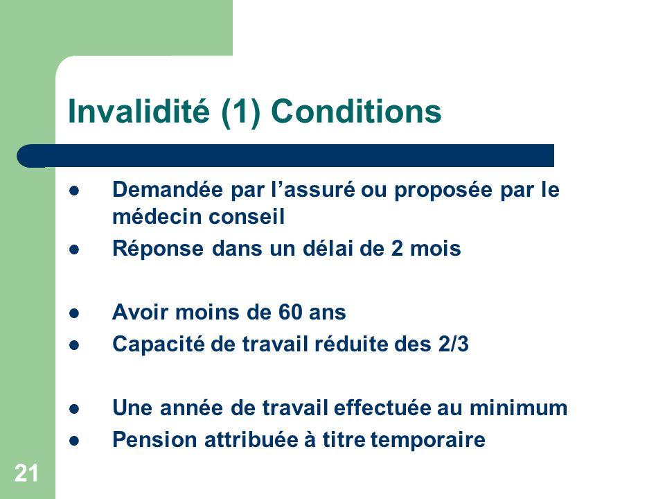 Invalidité (1) Conditions Demandée par lassuré ou proposée par le médecin conseil Réponse dans un délai de 2 mois Avoir moins de 60 ans Capacité de tr