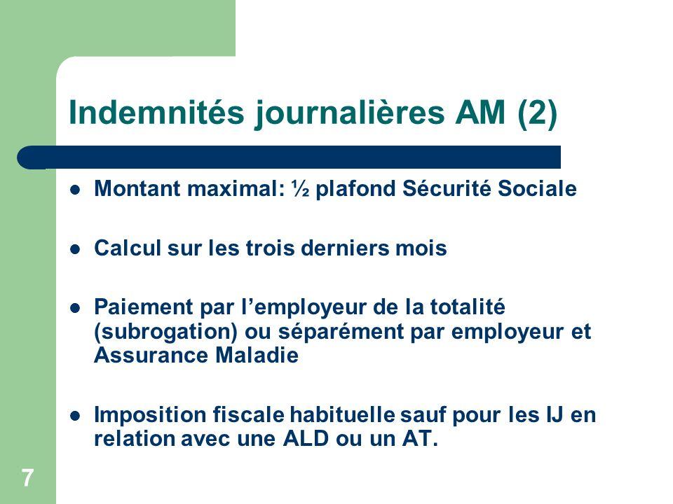 Indemnités journalières AM (2) Montant maximal: ½ plafond Sécurité Sociale Calcul sur les trois derniers mois Paiement par lemployeur de la totalité (
