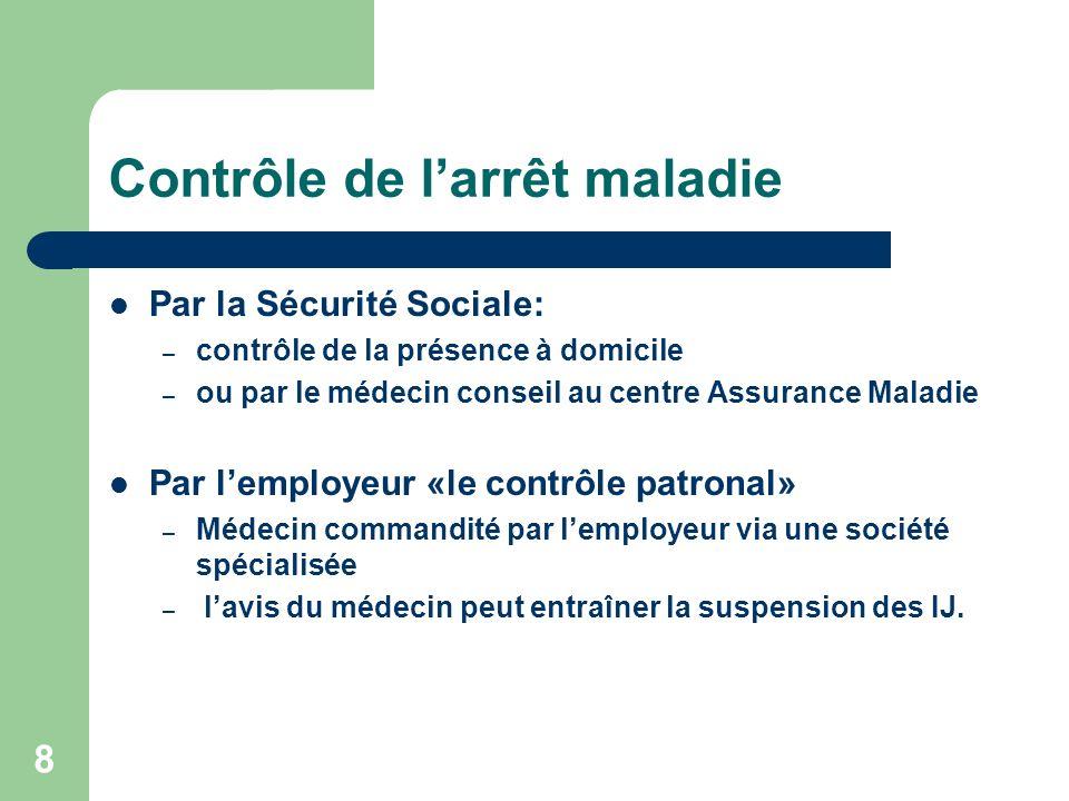 Contrôle de larrêt maladie Par la Sécurité Sociale: – contrôle de la présence à domicile – ou par le médecin conseil au centre Assurance Maladie Par l