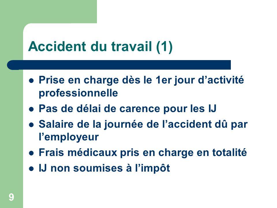 Accident du travail (1) Prise en charge dès le 1er jour dactivité professionnelle Pas de délai de carence pour les IJ Salaire de la journée de laccide