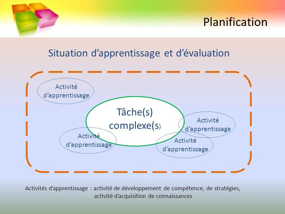Planification Situation dapprentissage et dévaluation Tâche(s) complexe(s ) Activité dapprentissage Activité dapprentissage Activité dapprentissage Ac