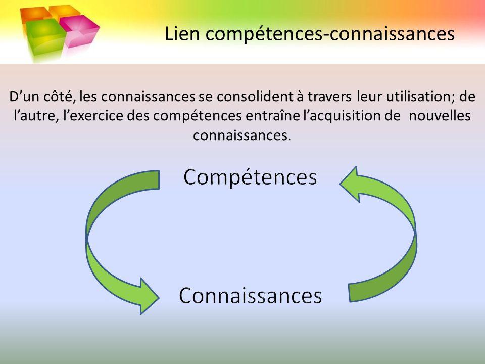 Lien compétences-connaissances Dun côté, les connaissances se consolident à travers leur utilisation; de lautre, lexercice des compétences entraîne la