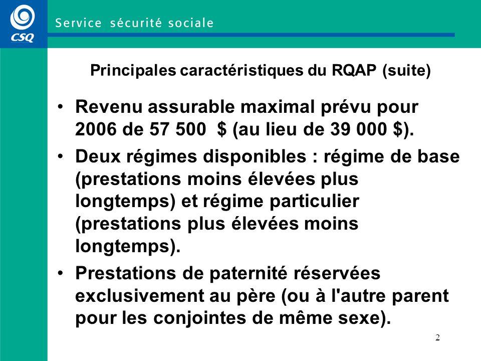 1 Principales caractéristiques du RQAP Régime prévoyant le versement de prestations aux personnes admissibles se prévalant dun congé de maternité, de paternité, parental ou dadoption.